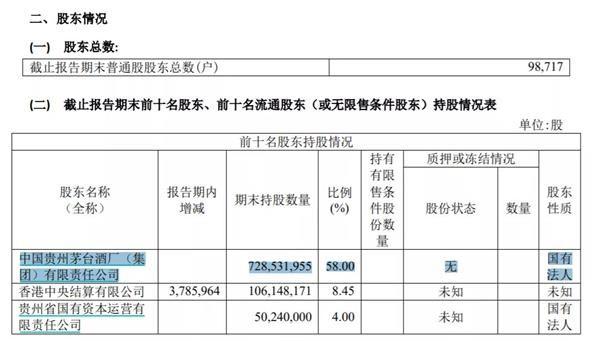 包括|茅台集团历史首次!150亿元公司债要来了 募资用途包括大手笔收购